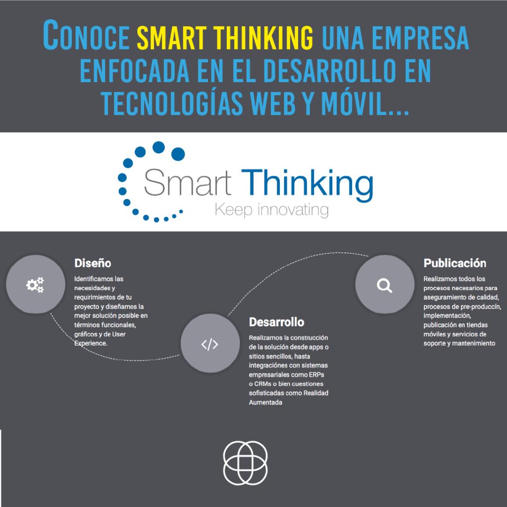 Smart Thinking