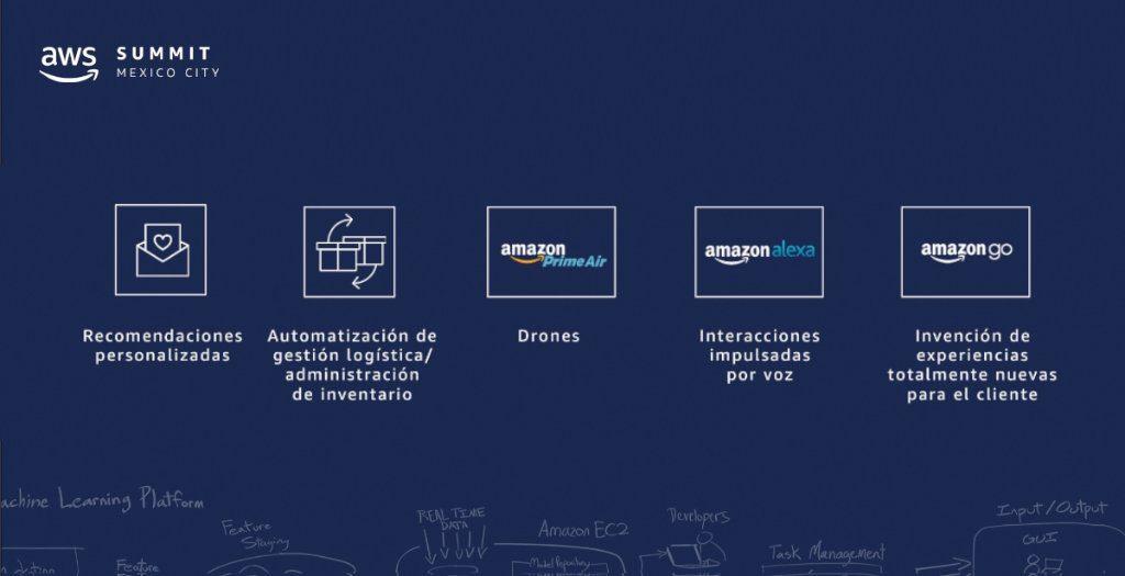 legado de Machine Learning en Amazon