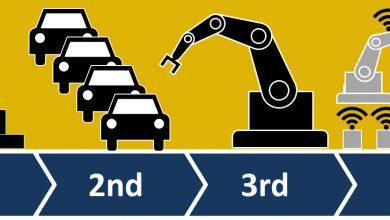 La Cuarta Revolución Industrial consiste en la convergencia de tecnologías digitales, físicas y biológicas y se dará paso a fábricas inteligentes y remotas.
