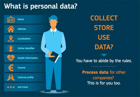 """¿Por qué recibí muchos correos de """"cambio de política y privacidad""""? Con la entrada en vigor del GDPR o RGPD (Reglamento General de Protección de Datos de la Unión Europea), las empresas están obligadas a decirte que hacen con tu información."""