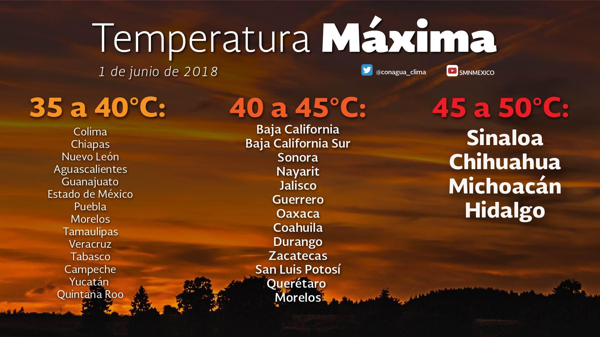 Reporte de temperatura del 1 de junio expedido por el SMN ante la Ola de calor