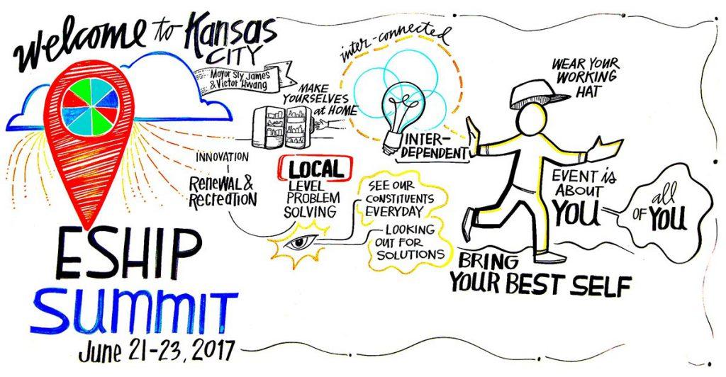 ESHIP Summit 2018