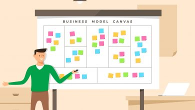 Photo of Business Model Canvas: Lo que necesitas para un negocio exitoso